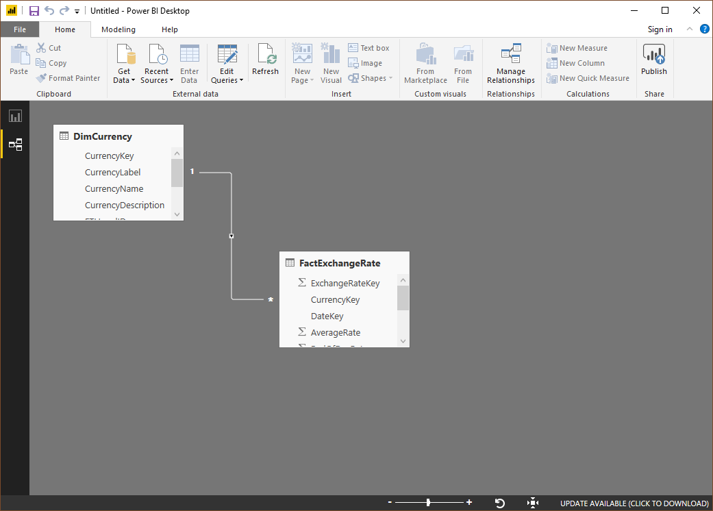 PowerBI examine model